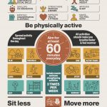 physical activity guidelines drjulietmcgrattan.com